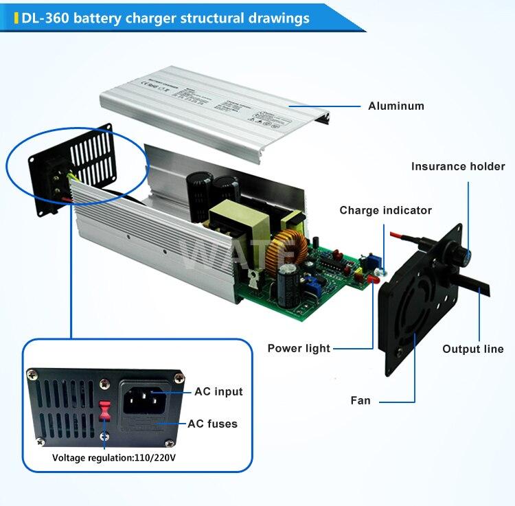 67.2 v Li ion Carregador de Bateria
