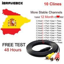 Испания Европа Португалия 12 месяцев 7 резких перемен температуры Cccam Newccam для DVB-S2 спутниковый ресивер через Wi-Fi Dongle Высокое качество Стабильный