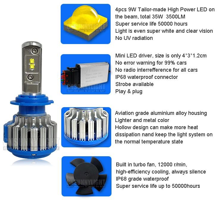 Auto Headlight Bulb Set H7 Led Tailor-made High Power 70W 7000lm Xenon White 6000K Super Bright Car Head Fog DRL Light Kit (1)