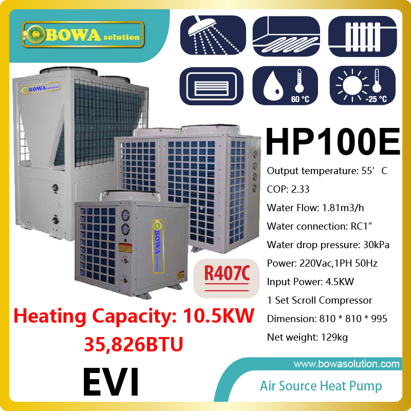10KW or 36,000BTU -25'C, air source water heat pump heater  for radiator, please check with us about shipping costs 6162 63 1015 sa6d170e 6d170 engine water pump for komatsu