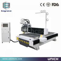 Unich Three process router cnc