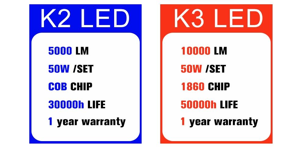 LED H7 H4 LED Car Headlight bulb 3000K 4300K 6500K 8000K H1 H11 H8 9005 9006 HB3 12V COB 5000LM 1860 10000LM 50W Fanless fan (5)