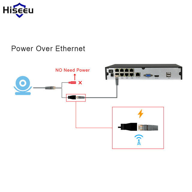 Hiseeu 8CH POE NVR For IP Camera Security NVR PoE Switch Inside DVR Network Video Recorder H.264 P2P 8 Channel Dropshipping