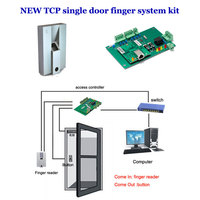 TCP/IP finger access controller system kit. Singer Door access control,Finger reader support 10pcs different fingers,TF01