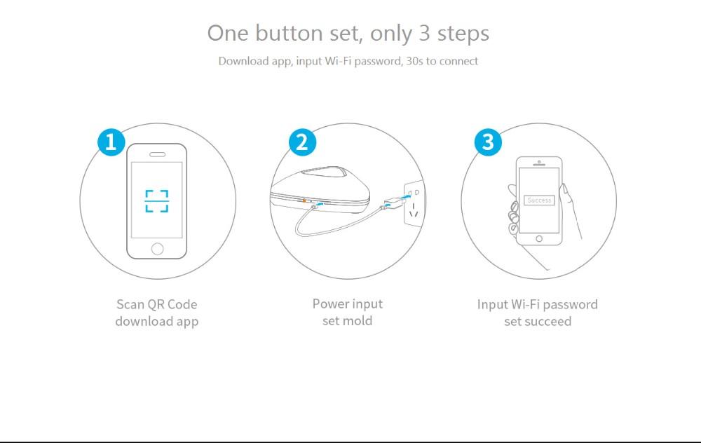 Broadlink RM3 RM Pro/RM mini3 Automatyki Inteligentnego Domu Uniwersalny Inteligentny Pilot WIFI + IR + RF Przełącznik dla iOS Android 20