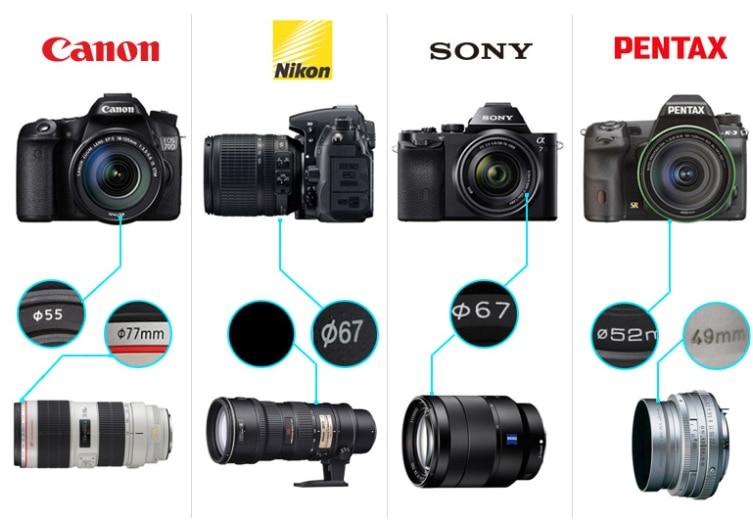 ND фильтр нейтральной плотности ND2 ND4 ND8 Filtors 49 мм 52 мм 55 мм 58 мм 62 мм 67 мм 72 мм 77 мм фотография для камеры Canon Nikon sony