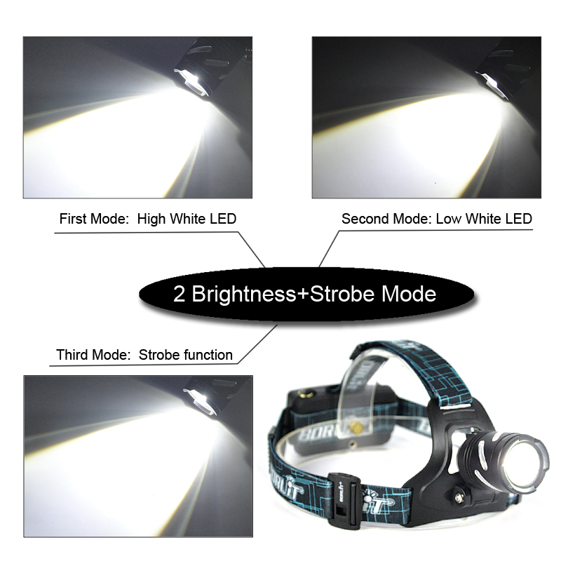 Boruit led light Rechargeable headlight High power head lamp Flashlight Headlamp 1000 Lumens Headlamps power by 3x AAA batteries (10)