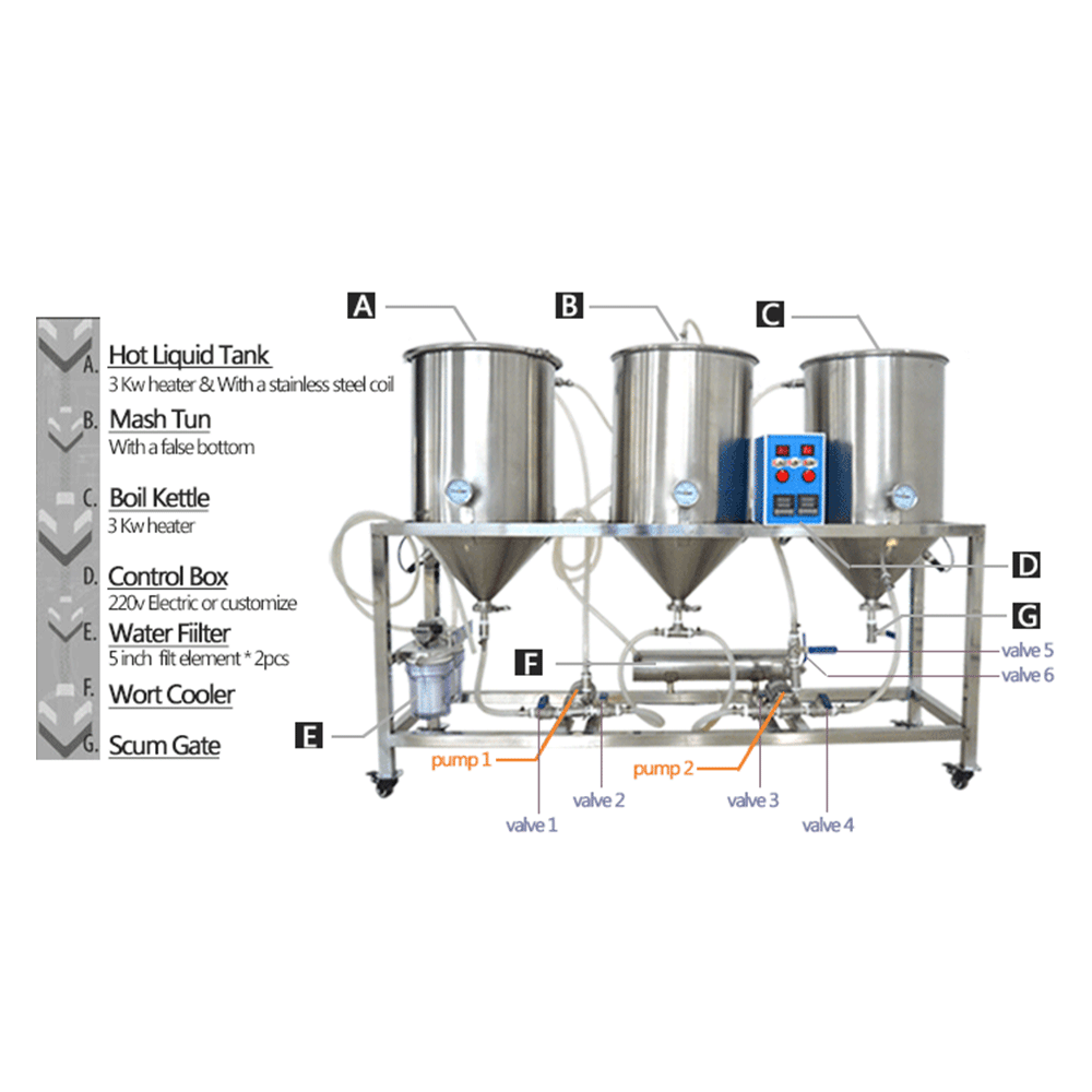 hight resolution of  semi automatic craft beer machine beer kit 50l homebrew beer brewing brewery cerveza beer maker