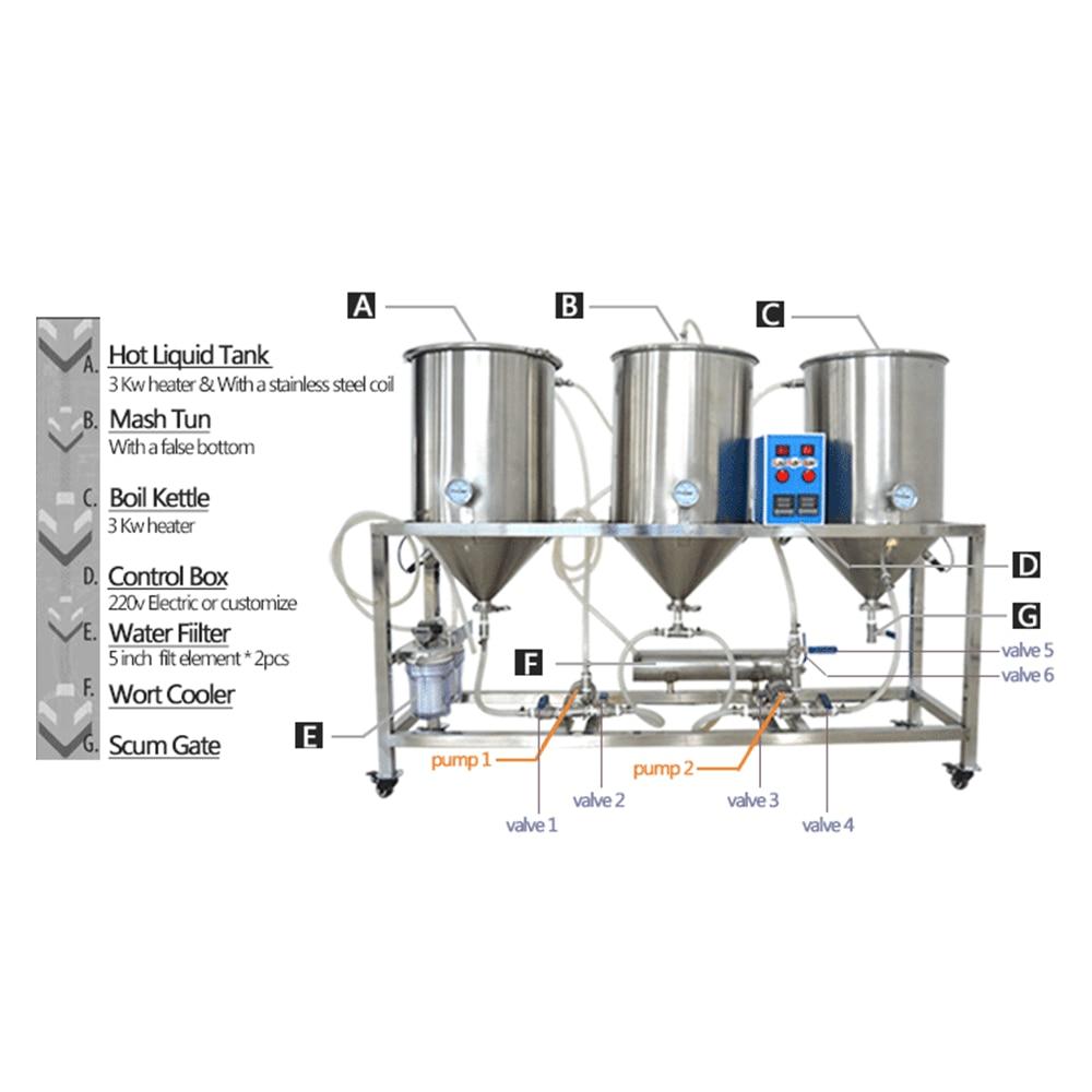 semi automatic craft beer machine beer kit 50l homebrew beer brewing brewery cerveza beer maker [ 1000 x 1000 Pixel ]