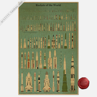 Vintage Poster Various Rocket Launchers Retro Kraft Paper Cafe Bar Wall Pictures For Living Room 88