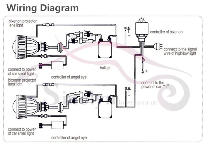 HTB1FloQGXXXXXbHXpXXq6xXFXXXV wiring diagram for led projector headlights hid wrx hid wiring  at bakdesigns.co