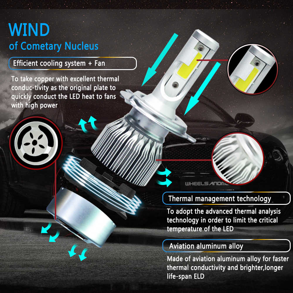 Elglux Auto Bulb Headlamp H4 H1 H3 H7 H11 HB3/9005 HB4/9006 COB Chips LED Fog Light 72W 7600Lm 6000K LED Car Headlight Kits