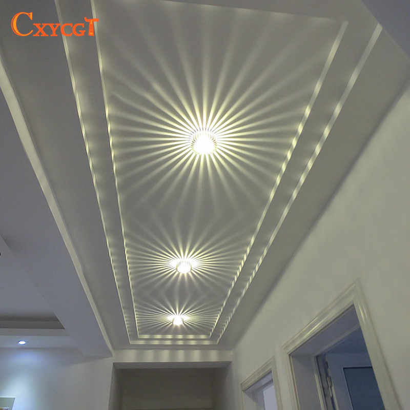 Wall Mount Light Mini Small LED Ceiling Light for Art Gallery Decoration  Front Balcony lamp Porch light corridors Light Fixture