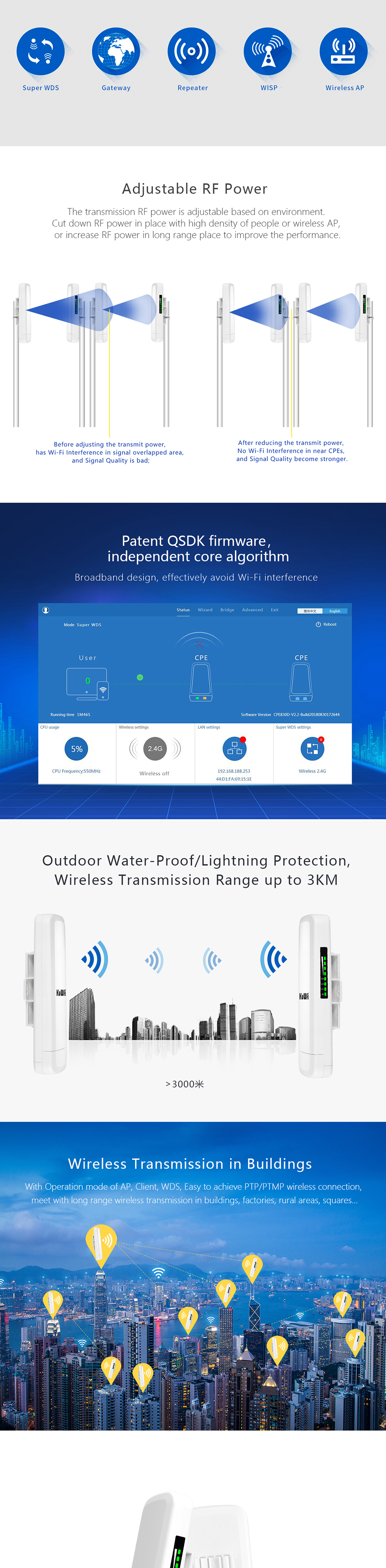 Openwrt Firmware 3KM Long Range Outdoor CPE WIFI Router 2 4G 300Mbps  Wireless AP WIFI Repeater Access Point WIFI Extender Bridge