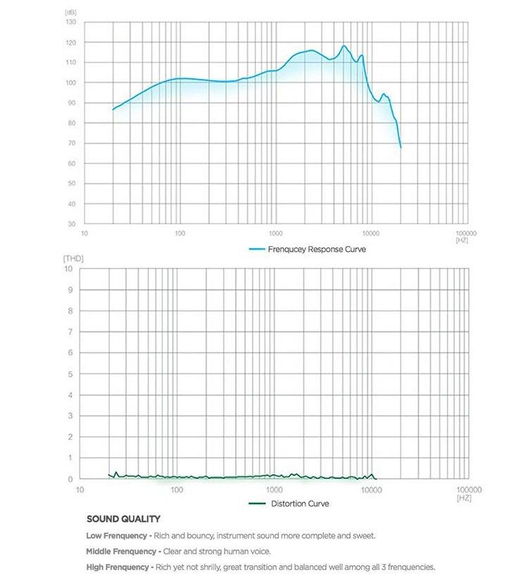 HUAWEI EARPHONE AM116 (18)