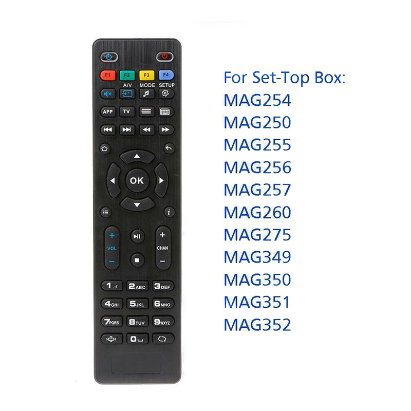 Worldwide delivery mag 322 iptv box in NaBaRa Online