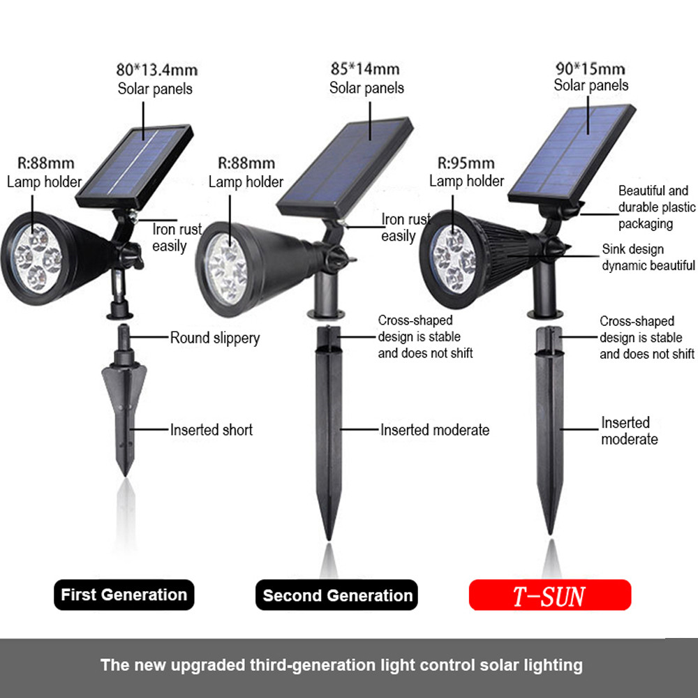 T SUN In Ground IP65 Solar Powered Spotlight with 4 to7 LEDs and Rechargeable Lithium Battery 16