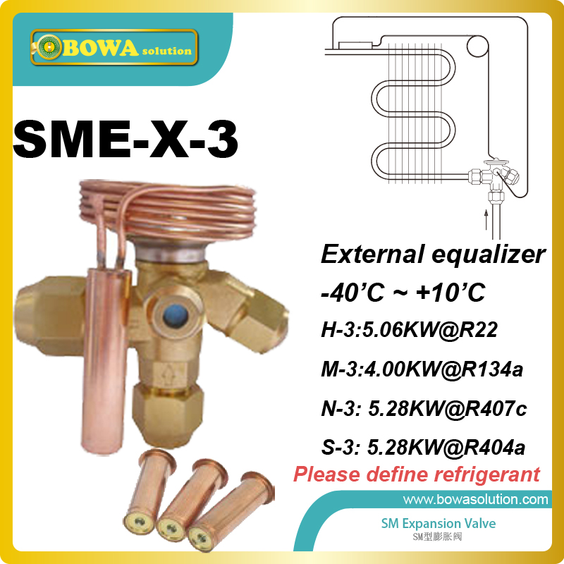 SME-3 Interchangeable expansion valveS Equally applicable to freezing, refrigeration and air conditioning applications. atamjit singh pal paramjit kaur khinda and amarjit singh gill local drug delivery from concept to clinical applications