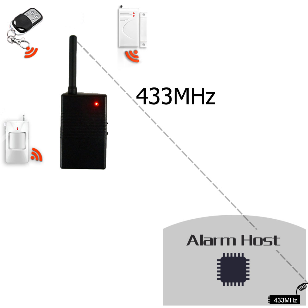 Image 5 - Wireless Signal Repeater 433MHz Signal Amplifier for 433MHz alarm system and wireless detector sensor alarm-in Alarm System Kits from Security & Protection