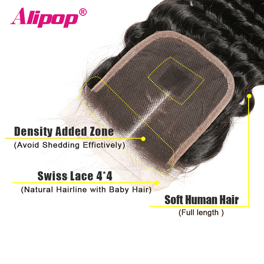 Alipop Brazilian Deep Wave Bundles With Closure Human Hair 234 Bundles With Closure 8-28 Inches Remy Hair Bundles With Closure (1)