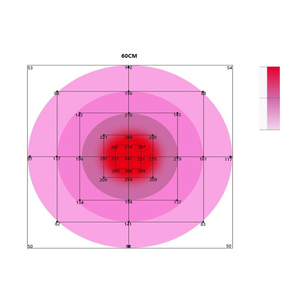 Image 5 - 120W 240W Led לגדול אור ספקטרום מלא סמסונג LM561C LM301B 3500K 660NM Dimmable Meanwell נהג צמח מנורה פרח מקורה