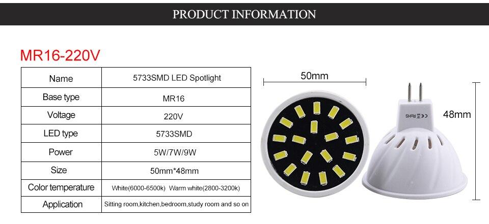 Led Spotlight Bulb E27 GU10 MR16 Led Lamp 220V 5W 7W 9W 18 24 32 Leds 5733 Bombillas Lampada (2)