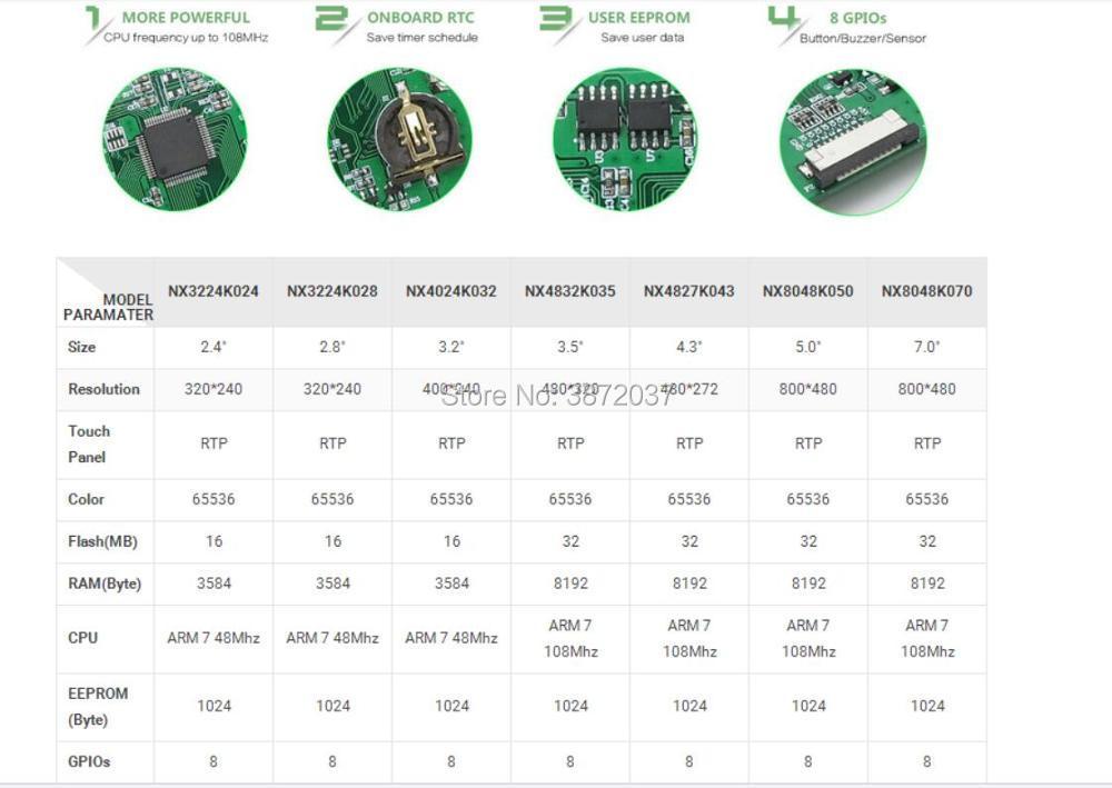 FZ1716E-enhanced nextion display module-3