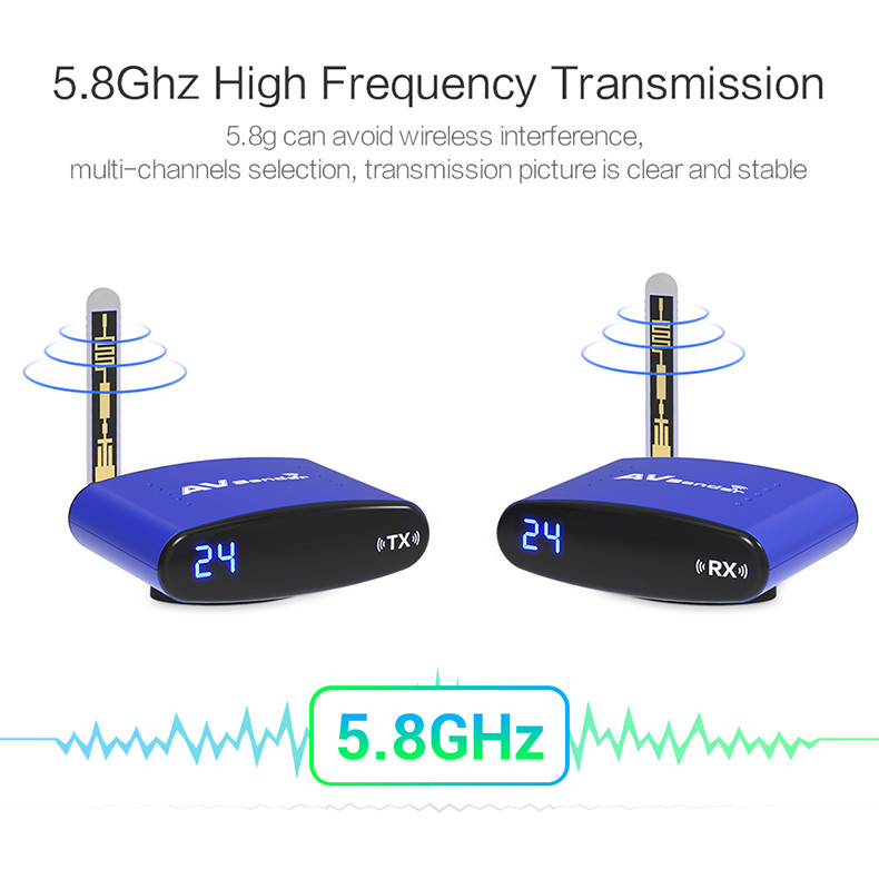 REDAMIGO 5.8GHz Wireless AV Audio Video Transmitter Receiver 200M AV Audio Sender Receiver With IR Input For HD TV BOX RTE535