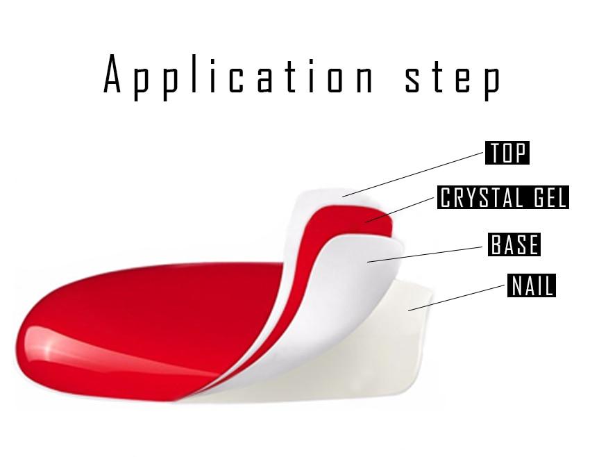 Poly Gel Nail Polish Set - Nails Extension, Manicure
