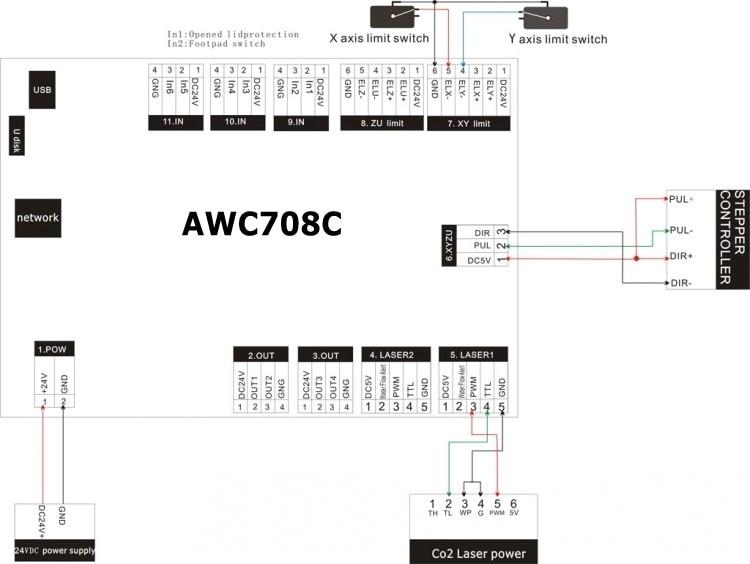 Trocen Controller AWC708C PLUS