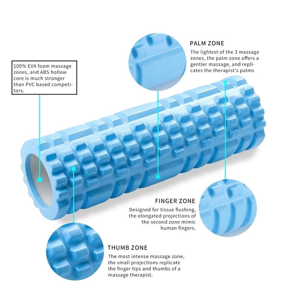 Mga resulta ng larawan para sa Column Yoga Block Fitness Equipment Pilates Foam Roller GIF
