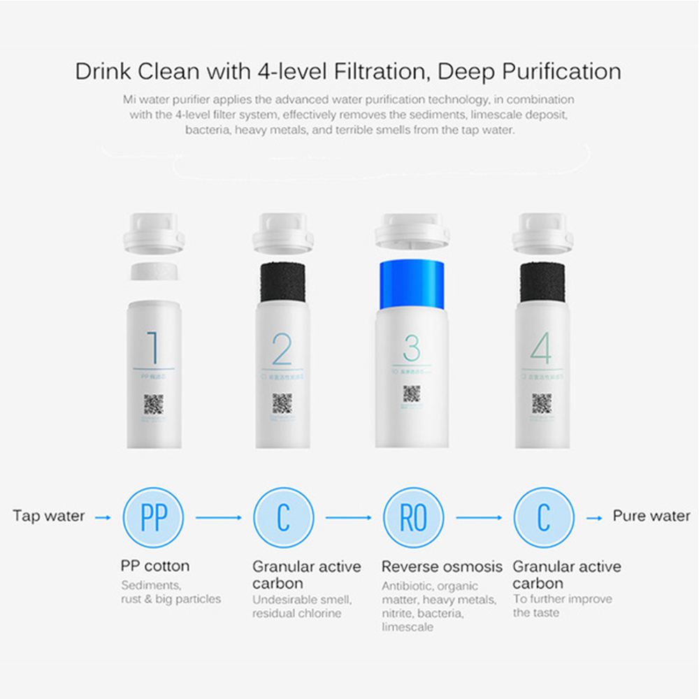 Original Xiaomi Water Purifier PP Cotton Filter Smartphone Remote Control Home ApplianceOriginal Xiaomi Water Purifier PP Cotton Filter Smartphone Remote Control Home Appliance