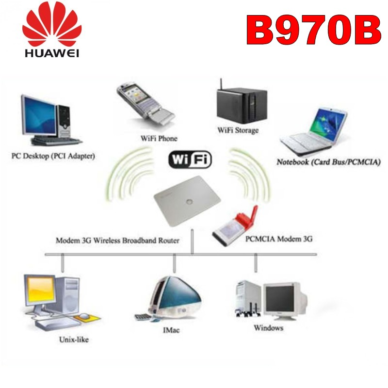 US $51 62 11% OFF|Unlock Huawei B970b 3G Wireless Modem HSDPA Wifi Mobile  Router with Sim Card Slot-in Modem-Router Combos from Computer & Office on