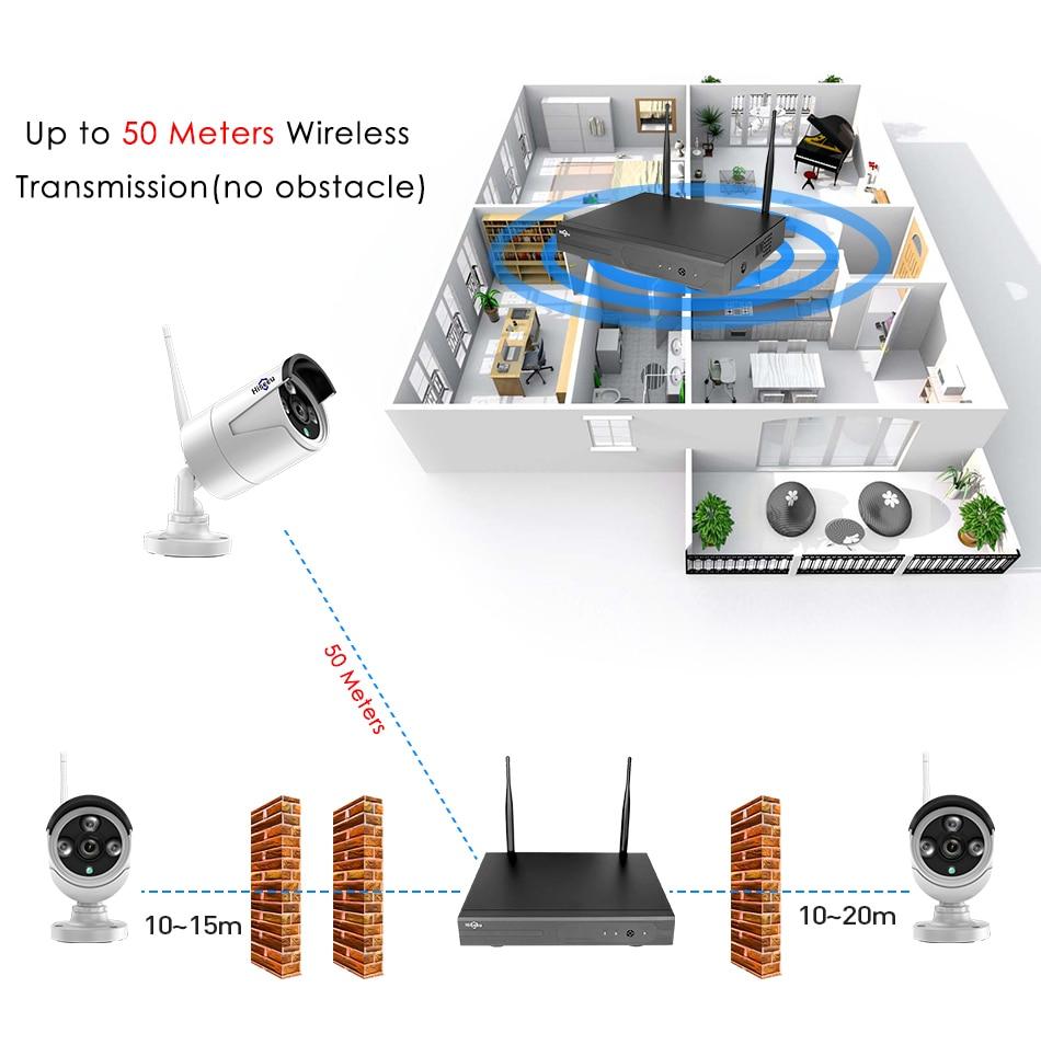 Hiseeu Wireelss CCTV System