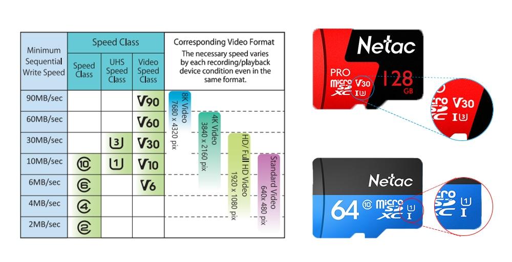 Netac Class 10 32GB 64GB 256 GB Micro SD Card 16GB 128GB 32 64 GB TF Card Data Storage Flash Memory Card For Smartphone Phone 4