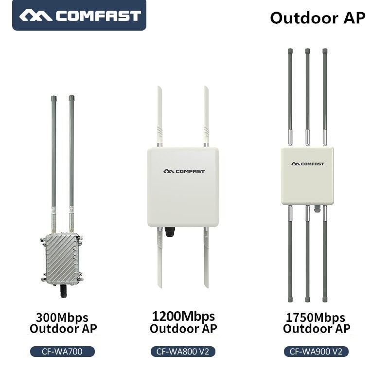 Longue portée 1750 Mbps gigabit sans fil extérieur AP openWRT wi-fi Ethernet gigabit WIFI routeur avec 6 * 8dBi FRP antennes station de base