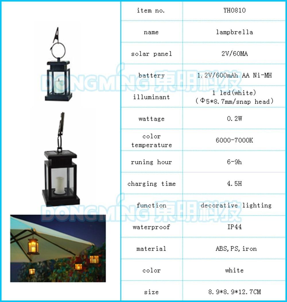 Cheap lantern shade