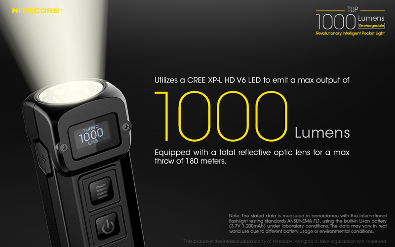 NITECORE TUP 1000 Lumens Pocket Light (8)
