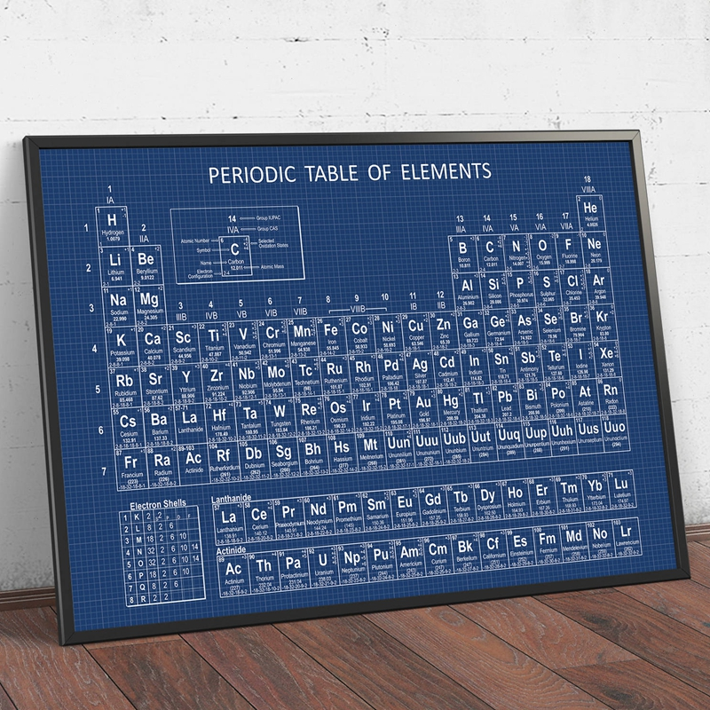 Periodic Table Canvas Art Poster Home Decor