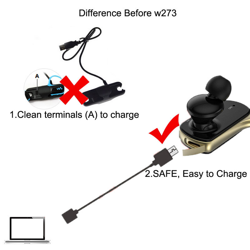 Difference to charge