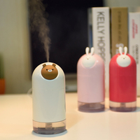 GXZ USB Cartoon Humidifier Ultrasonic Rabbit Air Humidifiers Mist Maker Mini Animal Air Purifier Desktop Decoration