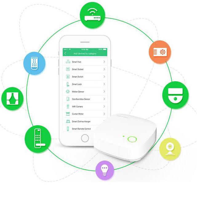 Smart Home Controller Automation ZigBee