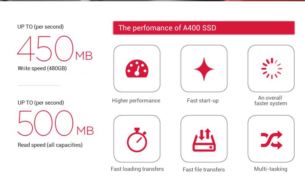 A400-SSD_01_06