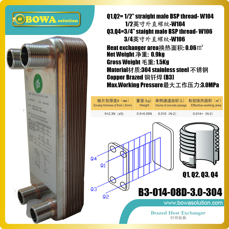 2KW heat transfer beween water and water copper brazed plate heat exchanger is great choice for