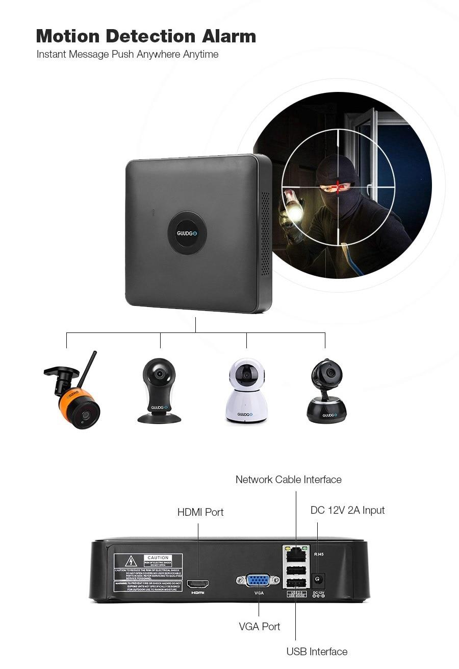 leshp мыши; камера WiFi; видео камеры ; бас беспроводной;