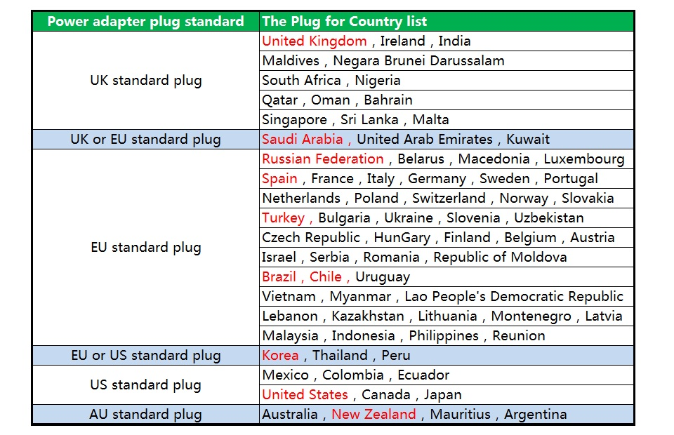 plug for country