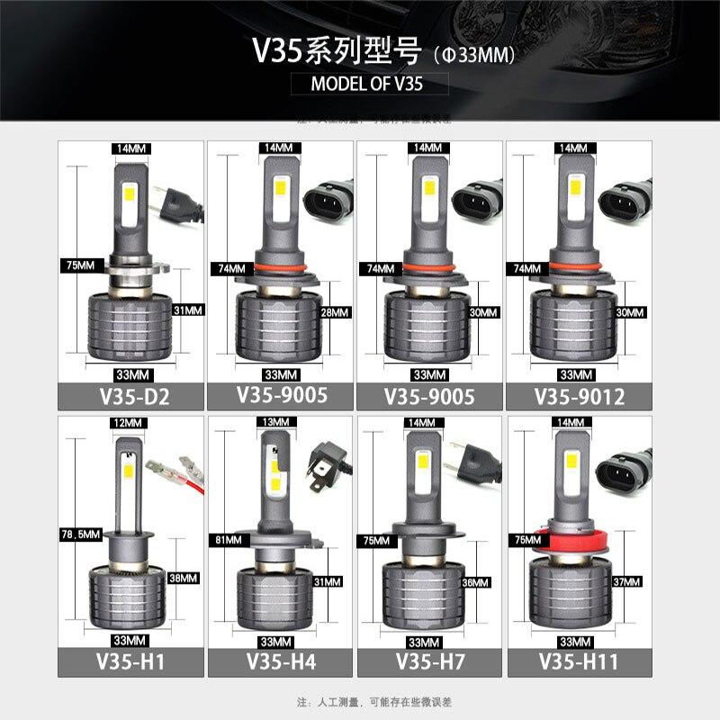 Fuxuan 2pcs H7 LED H1 H11 9006 H4 LED ZES Car Headlight 80W 8000LM Auto Headlamp Light Bulb Fog Lights White 6000K 12V