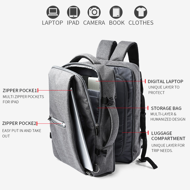 MOYYI Business Travel Double Compartment Backpacks Multi-Layer 2