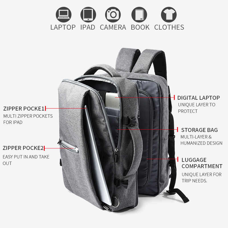 Moyyi Business Travel Dubbele Compartiment Rugzakken Multi-layer Met Unieke Digitale Tas Voor 15.6 Inch Laptop Mens Rugzak Zakken