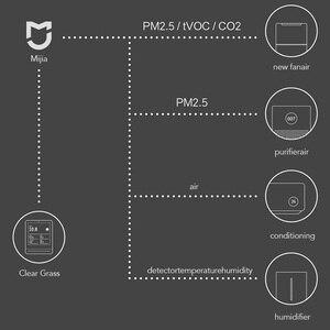 Image 5 - كاشف هواء على شكل عشب شفاف من YouPin بشاشة 3.1 بوصة تعمل باللمس على شكل الشبكية مع خاصية IPS للتشغيل باللمس في الأماكن المغلقة وفي الهواء الطلق